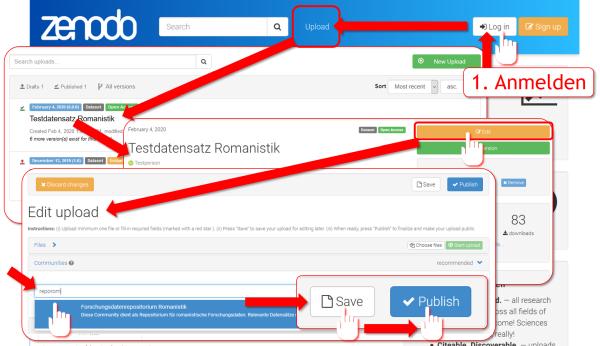 """Screenshot 7 – Nachträgliche Verzeichung eines bereits publizierten Datensatzes in der Community """"Forschungsdatenrepositorium Romanistik"""""""
